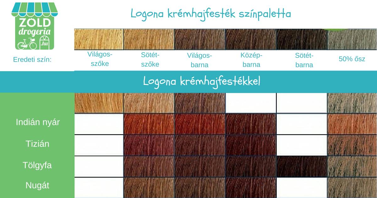 Logona krém növényi hajfesték színpaletta